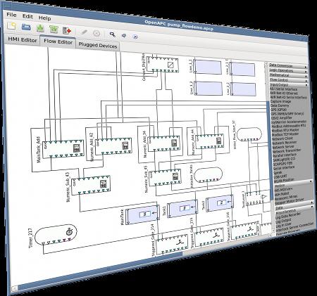OpenAPC - Open Source Advanced Process Control - Open APC
